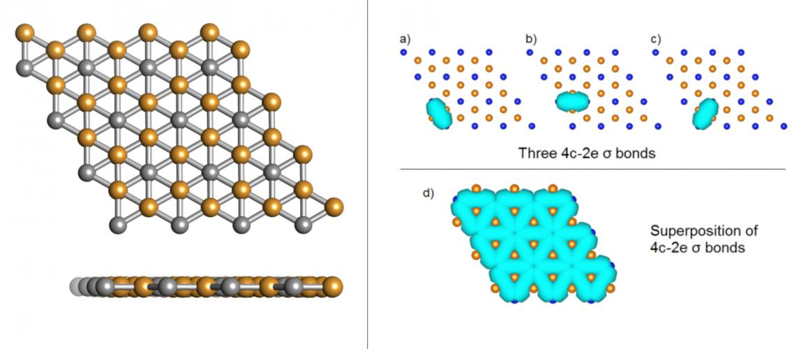 drawing of Cu2Si monolayer