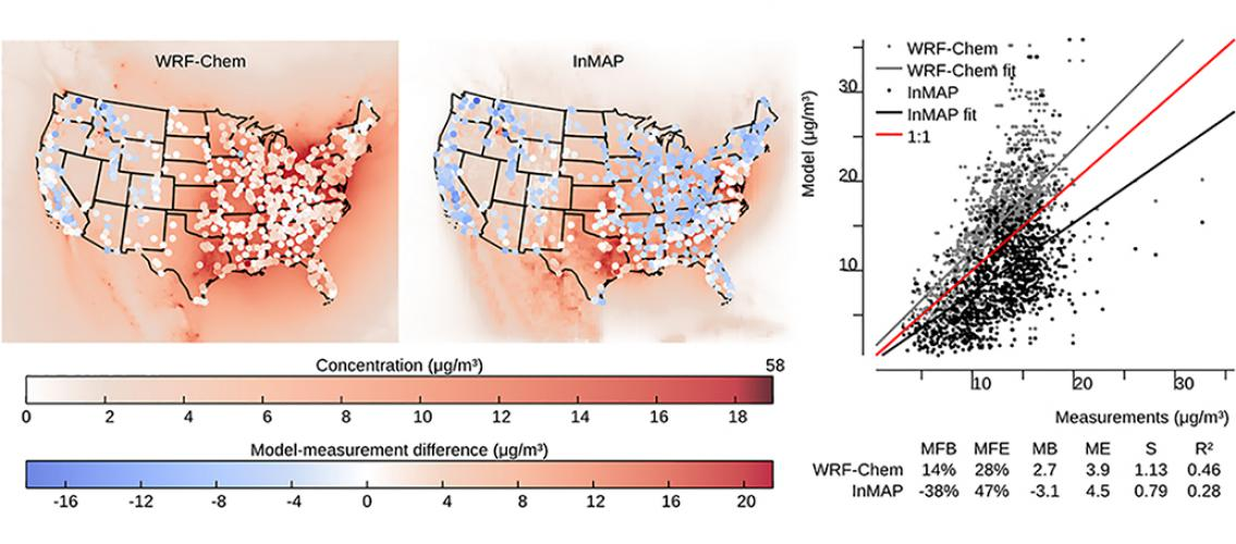 Maps showing comparison of performance of two models, WRF-Chem and InMAP