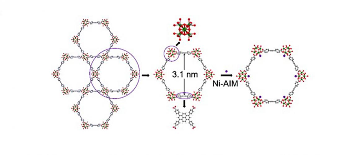structure of metal organic framework